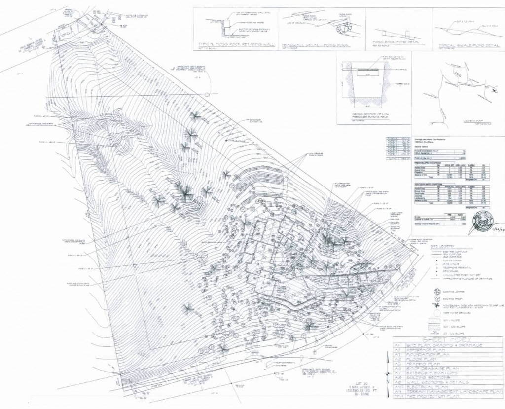 SITE PLAN AND TOPO